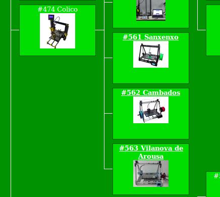 Las impresoras 3D de SalnesCampus